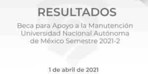 resultados unam 2021